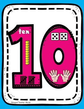 Number Sense Posters 1-10