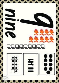 Number Sense Posters 1-10. Fantastic classroom displays.
