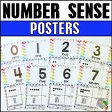 Number Sense Posters 0-20