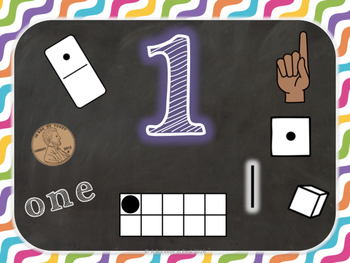 Number Sense Posters {Chalkboard theme with Brights}