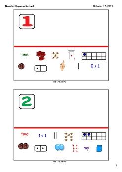 Number Sense Smarboard