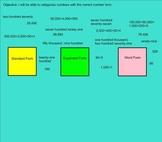 Number Sense Smart Notebook game