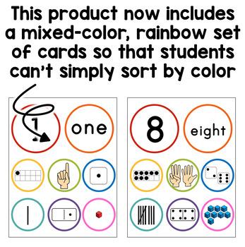 Number Sense Sort - Subitizing Cards