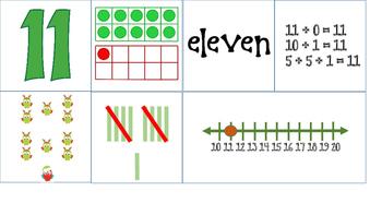 Number Sense Station Cards
