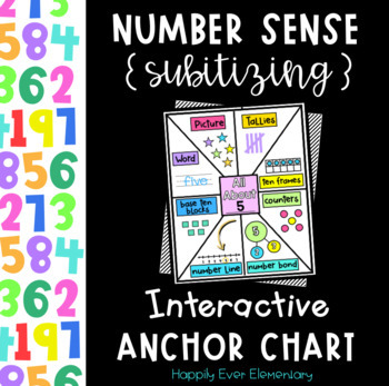 Number Sense Subitizing Interactive Anchor Chart