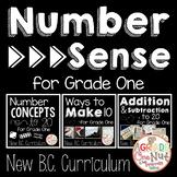Number Sense (Unit 1, 2 and 3)