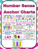 Number Sense and Place Value Anchor Charts