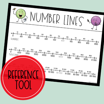 Number Sense and Place Value Practice