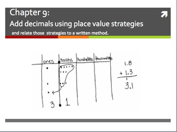 Number Sense in 15 lessons