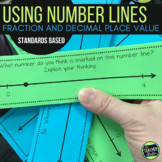 Number Sense with Number Lines!  Fraction and Decimal Understanding