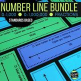Number Sense with Number Lines!  Grade 3-5 BUNDLE