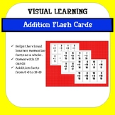 Number Sentence Addition Flashcards