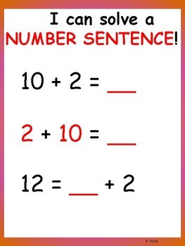 Number Sentence Anchor Chart