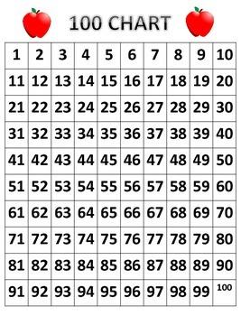 Number Sequence - Understanding Numbers
