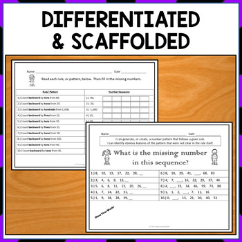 Number Patterns  and Rules for 4th Grade