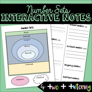 Number Sets (includes the Real Number System) Interactive Notes & Practice