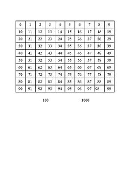 Number Sheet