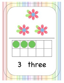 Number Signs 1-10