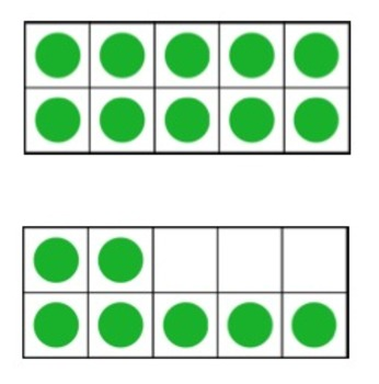 Number Smart Subitizing 0-20: The BEST Subitizing Practice EVER! Activinspire