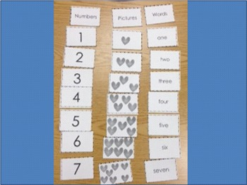 Number Sort from the Heart