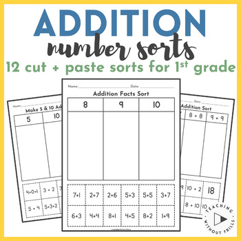 Number Sorts Packet- 2 and 3 Addend Addition Equations Cut and Paste