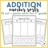 Addition Number Sorts Worksheets | Kindergarten 1st + 2nd Grade | Cut and Paste