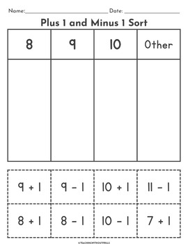 |Subtraction| Cut and Paste Number Sorts Packet for Kindergarten & First Grade