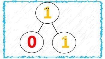 Number Stories Number Bonds