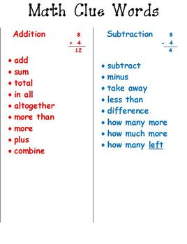 Word Problems-Addition & Subtraction of 3-and 4-Digit Numbers (Differentiated)