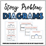 Diagrams for Addition & Subtraction Number Stories (Everyday Math)