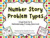 Number Story Problem Types (Aligned with CGI and Common Core!)