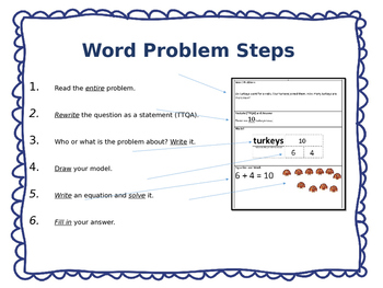 Number Story Solving Step-by-step Anchor Chart