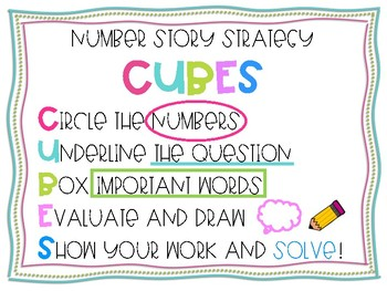 Number Story Strategy Poster