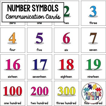 Number Symbol Support Cards - Autism