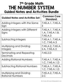 Number System- 7th Grade Math Guided Notes and Activities ...