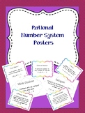 Number System Posters (Small and Large)