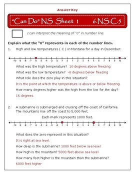 Number System: Rational Numbers, Positive/Negative Numbers - 6.NS.C.5-6.a-c