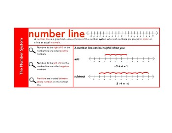 Number System Vocabulary Words