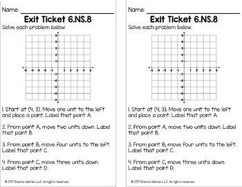 Number Systems Bundle 6th Grade