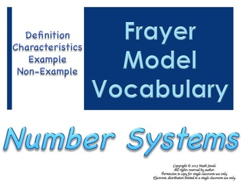 Number Systems Frayer Model Vocabulary (Vocabulary they wi