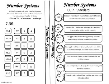 Number Systems Reflection Foldable 7