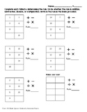 Number Table Patterns