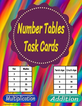 Number Tables Task Cards