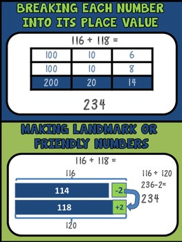 Number Talk Addition Strategy Poster Set