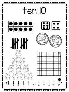 Number Talk Posters 0-10