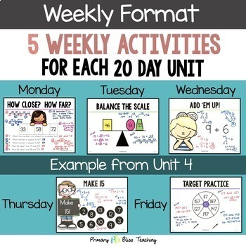Second Grade Number Talks (DIGITAL and Printable) - A Yearlong Program