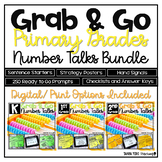 Number Talks BUNDLE YEARLONG Number Sense Program Grades K-2