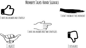 Number Talks Hand Signals