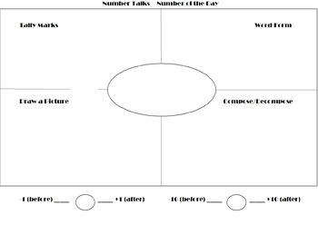 Number Talks Number of the Day Graphic Organizer
