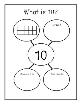Number Talks Pack- Number maps, writing pages, and numeral and dice cards